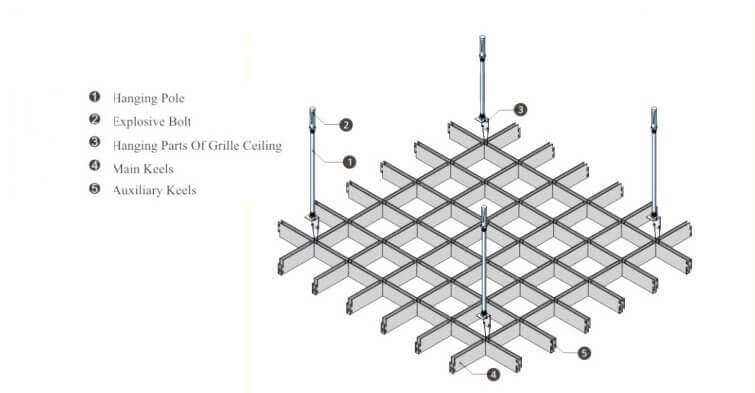 How much is the spacing of the aluminum grid ceiling What is the method for installing the aluminum grid ceiling